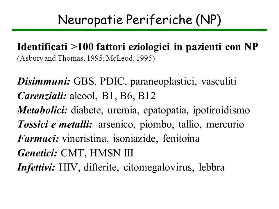 Neuropatie Periferiche (NP)