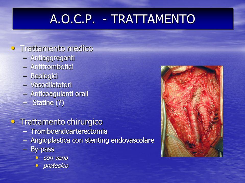 A.O.C.P. - TRATTAMENTO Trattamento medico Trattamento chirurgico