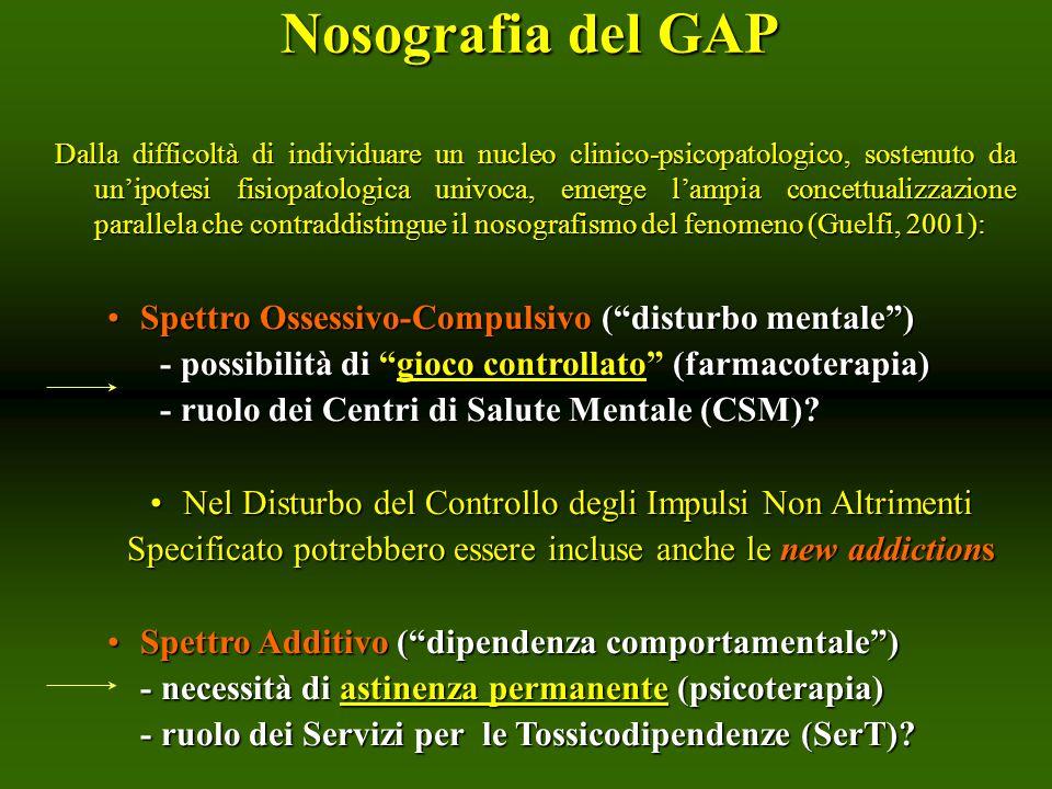 Nosografia del GAP Spettro Ossessivo-Compulsivo ( disturbo mentale )