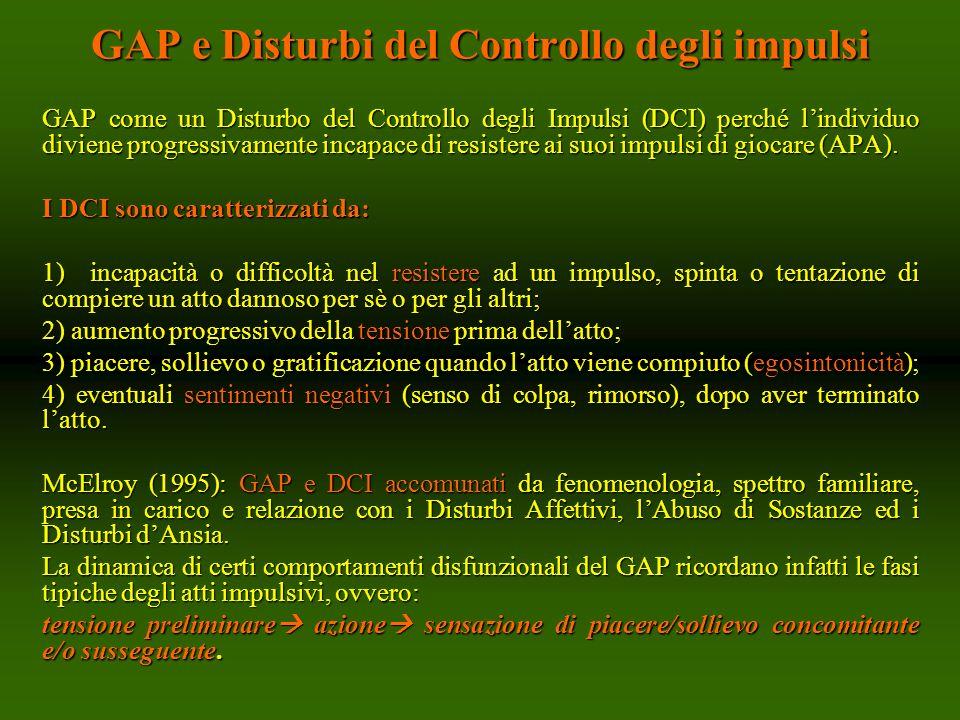 GAP e Disturbi del Controllo degli impulsi