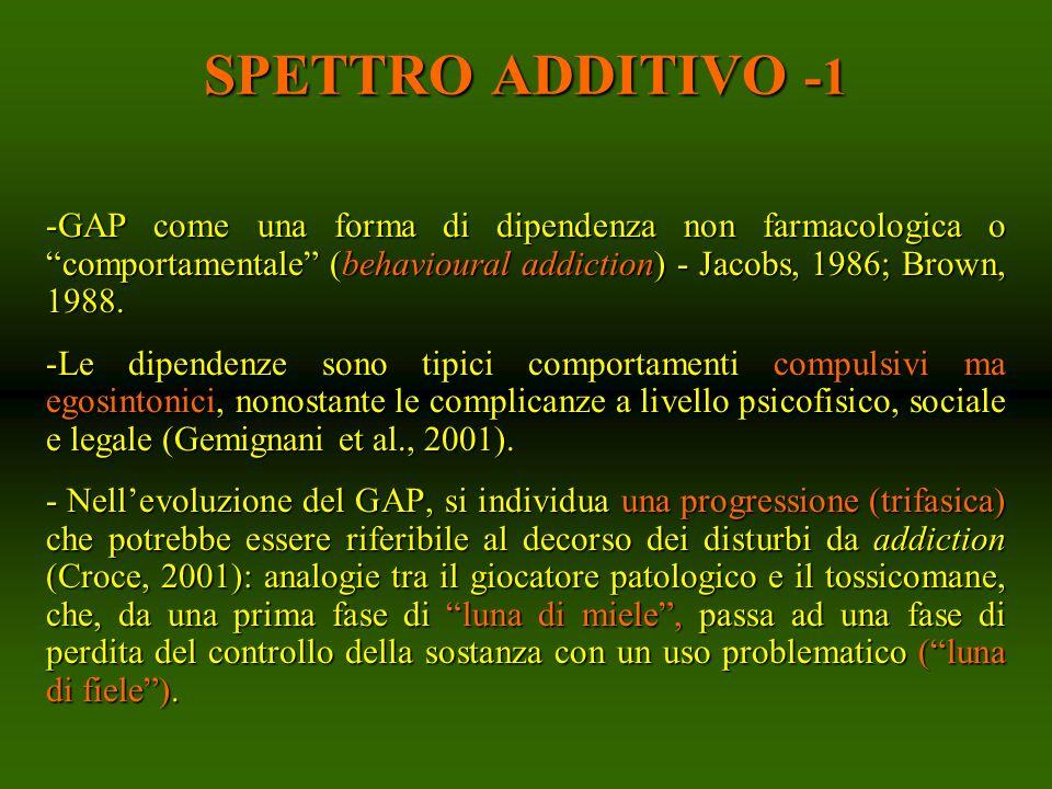 SPETTRO ADDITIVO -1 GAP come una forma di dipendenza non farmacologica o comportamentale (behavioural addiction) - Jacobs, 1986; Brown, 1988.