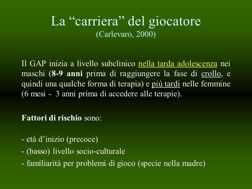 La carriera del giocatore (Carlevaro, 2000)