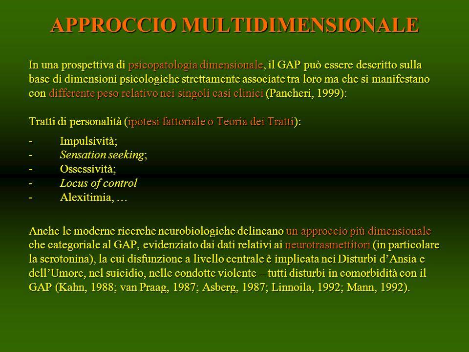 APPROCCIO MULTIDIMENSIONALE