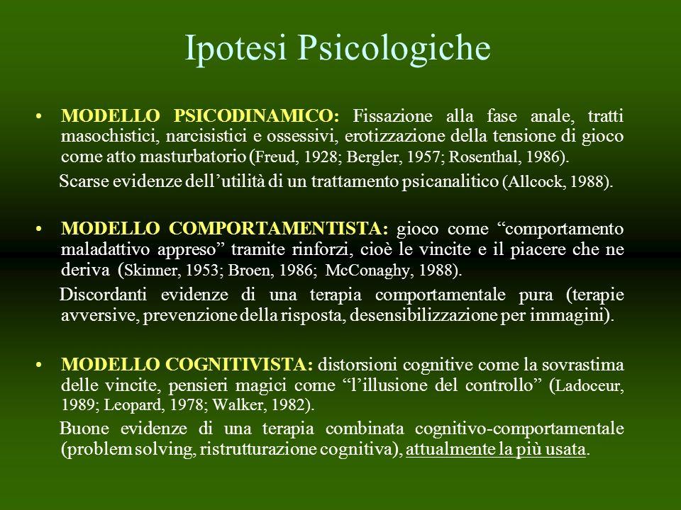 Ipotesi Psicologiche