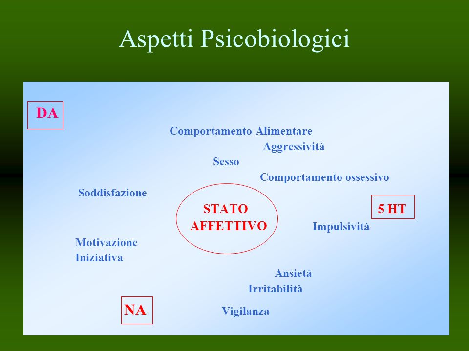 Aspetti Psicobiologici