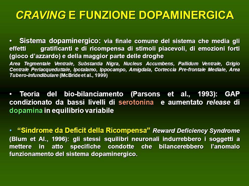 CRAVING E FUNZIONE DOPAMINERGICA