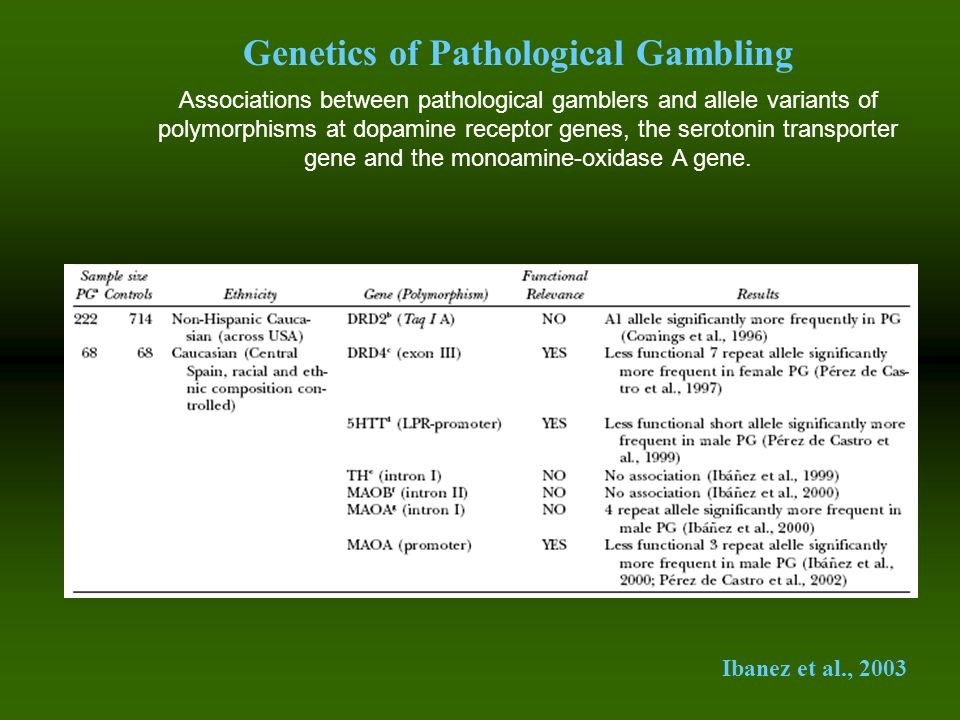 Genetics of Pathological Gambling