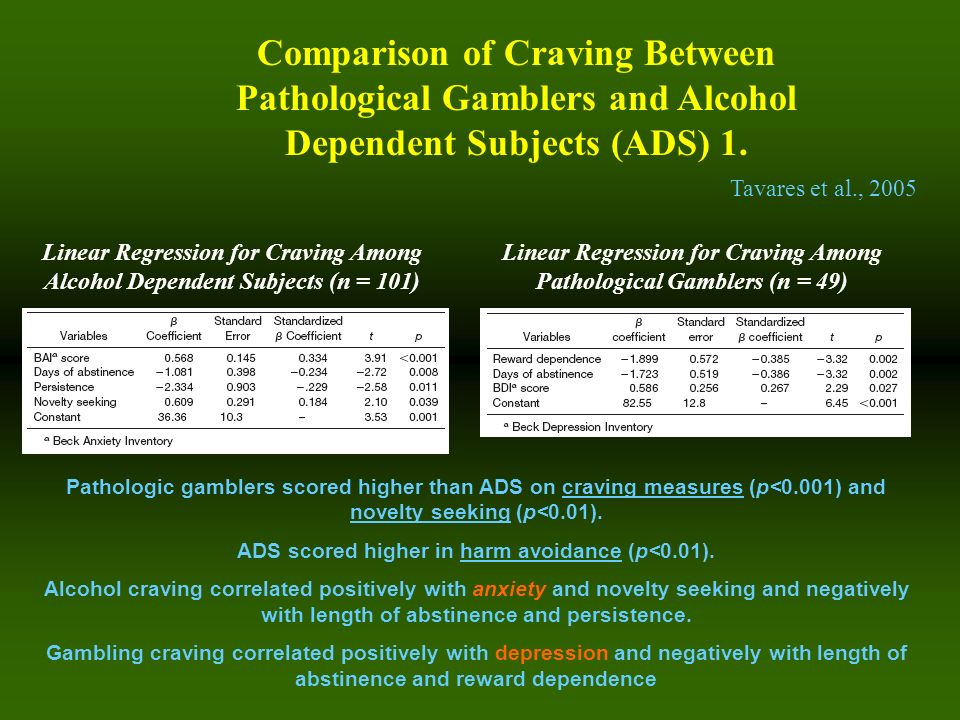 Comparison of Craving Between Pathological Gamblers and Alcohol Dependent Subjects (ADS) 1.