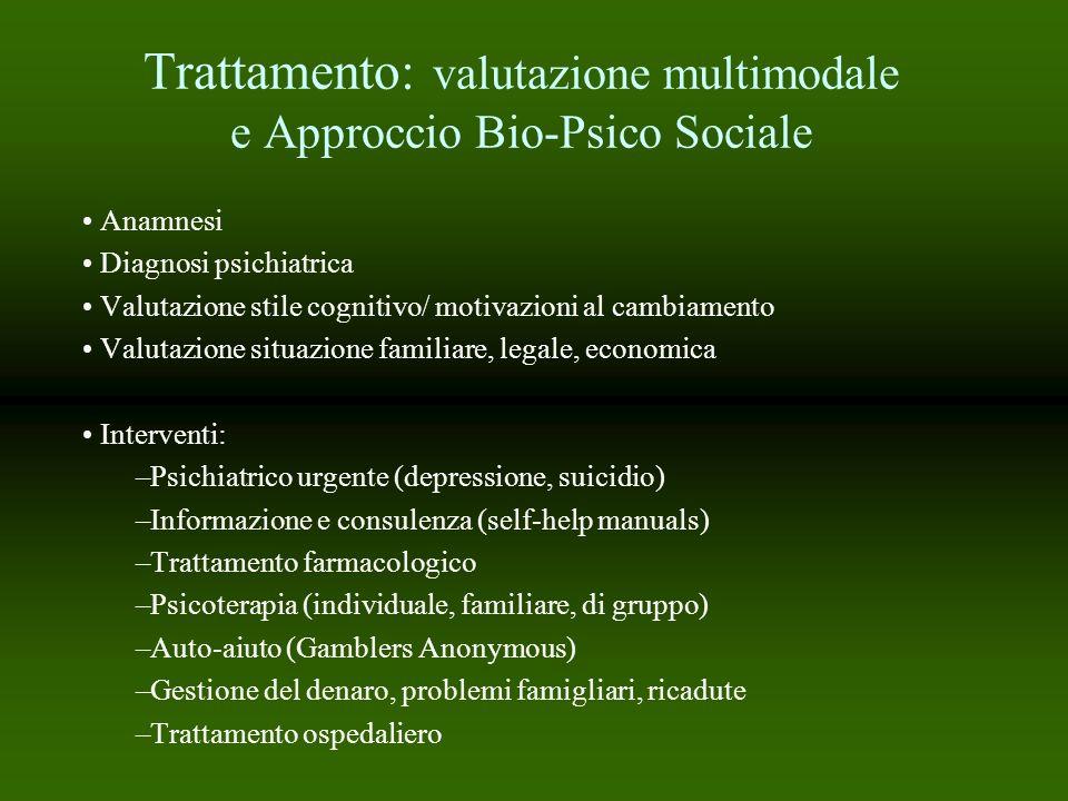 Trattamento: valutazione multimodale e Approccio Bio-Psico Sociale
