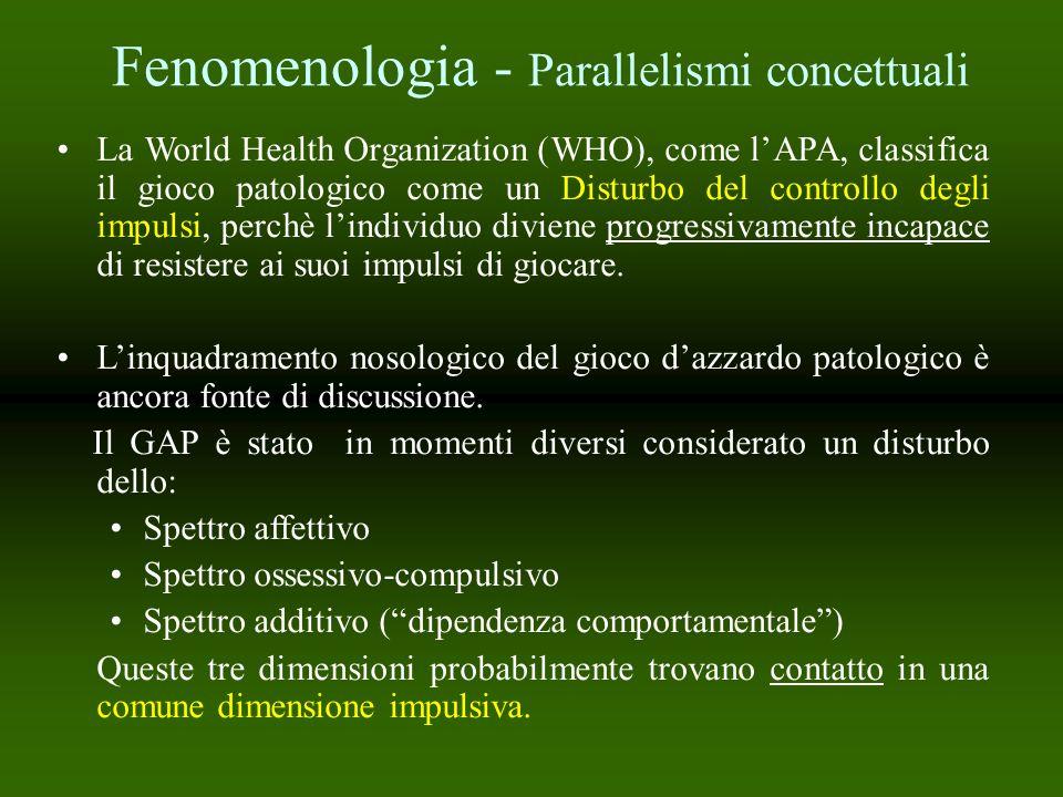 Fenomenologia - Parallelismi concettuali
