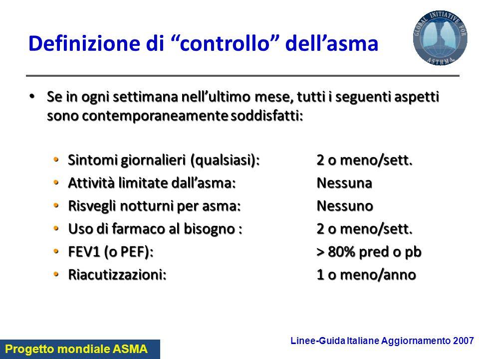 Definizione di controllo dell'asma