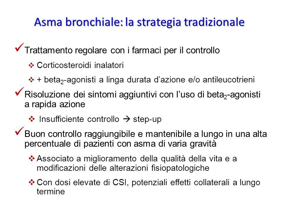 Asma bronchiale: la strategia tradizionale