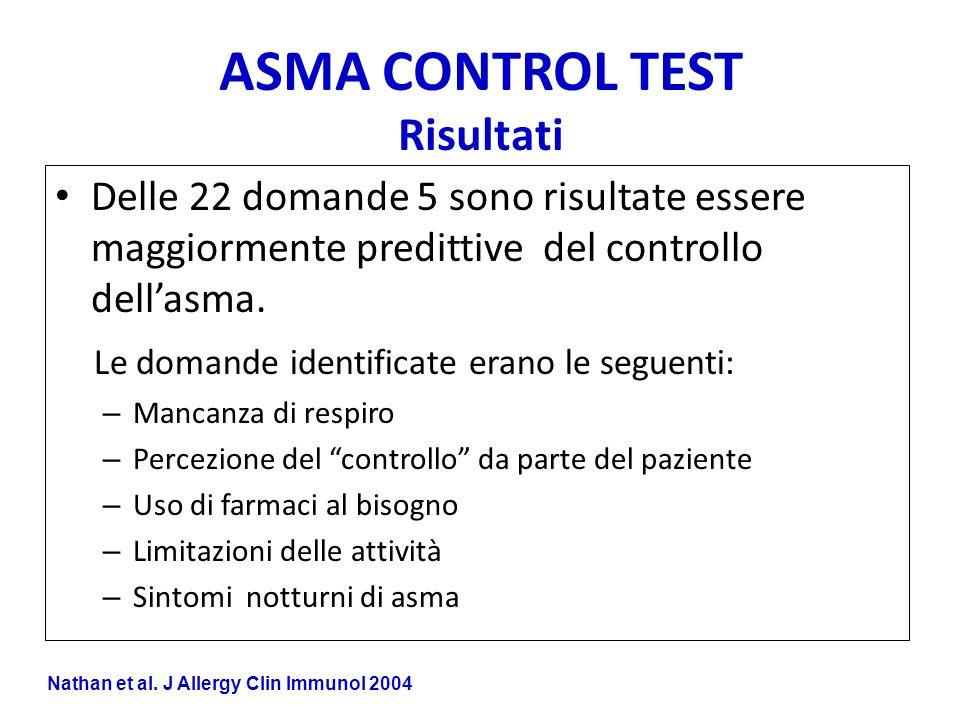 ASMA CONTROL TEST Risultati