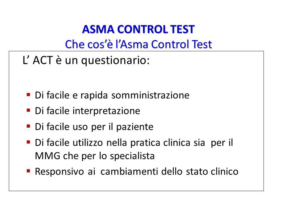 ASMA CONTROL TEST Che cos'è l'Asma Control Test