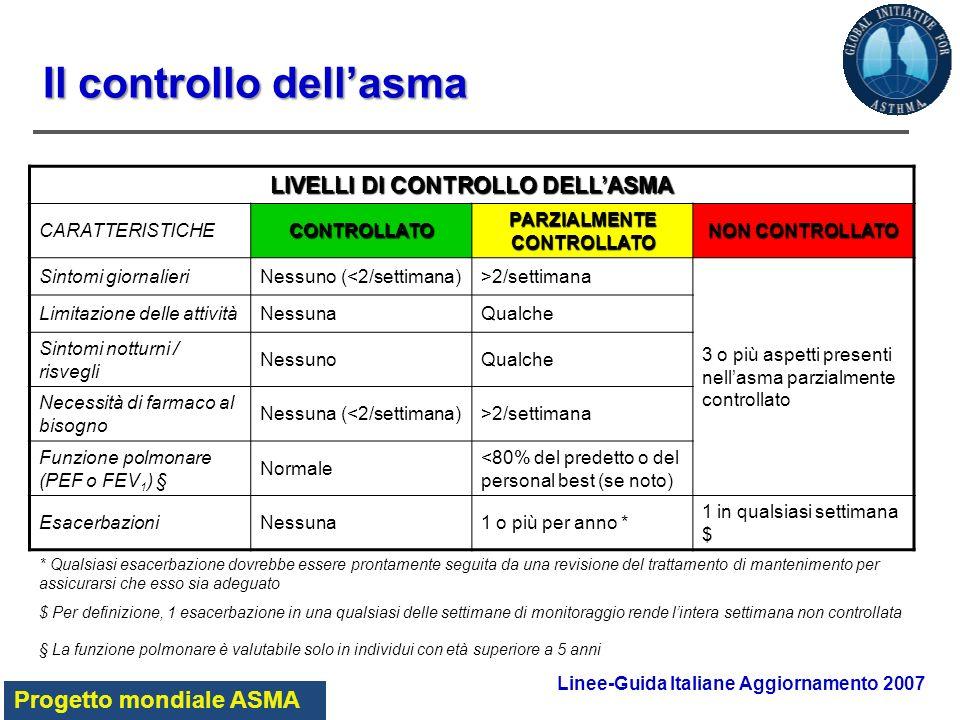LIVELLI DI CONTROLLO DELL'ASMA PARZIALMENTE CONTROLLATO
