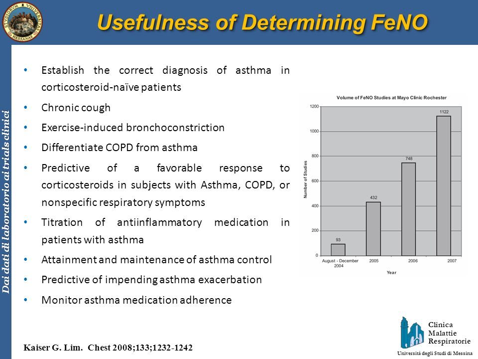 Usefulness of Determining FeNO