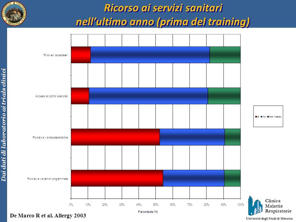 Ricorso ai servizi sanitari nell'ultimo anno (prima del training)