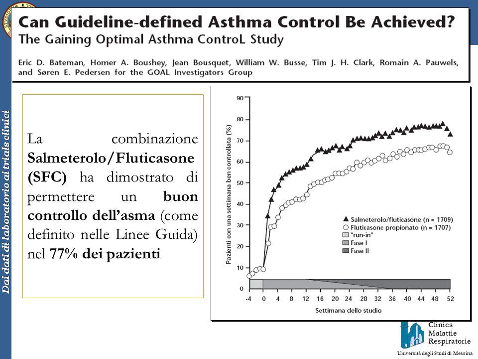 La combinazione Salmeterolo/Fluticasone(SFC) ha dimostrato di permettere un buon controllo dell'asma (come definito nelle Linee Guida) nel 77% dei pazienti