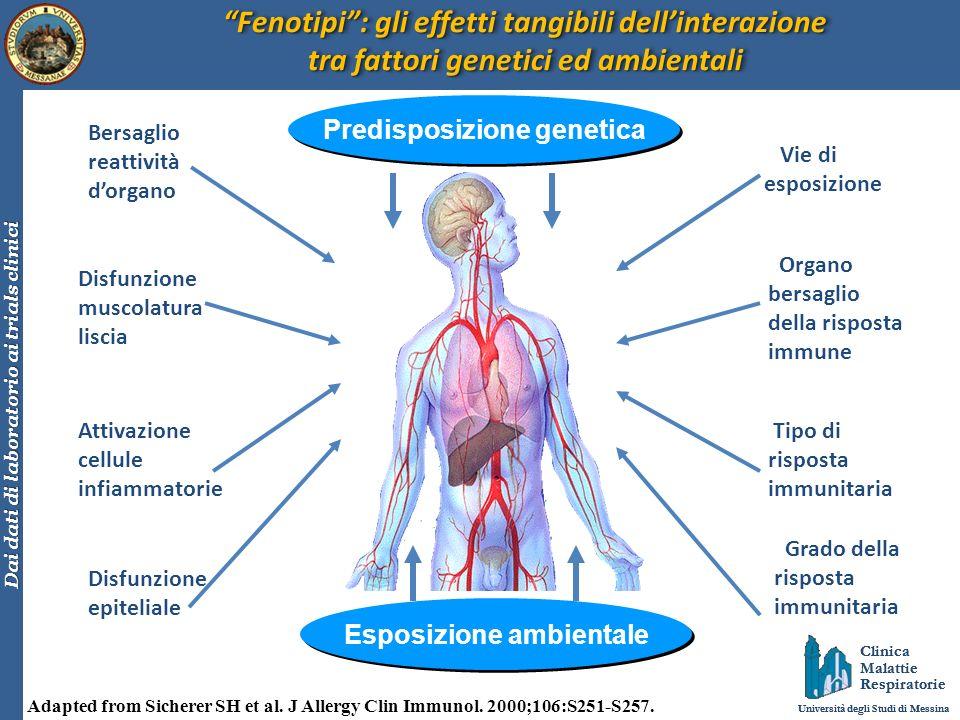 Predisposizione genetica Esposizione ambientale