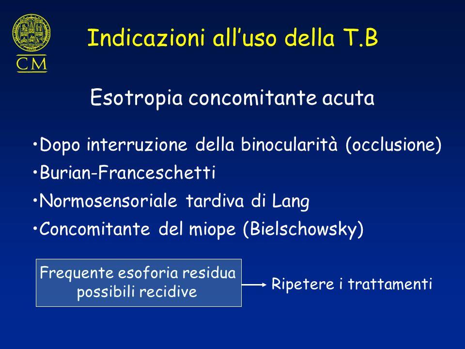 Indicazioni all'uso della T.B