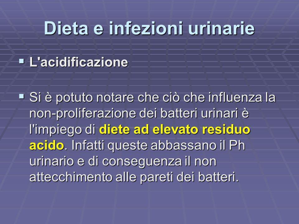 Dieta e infezioni urinarie