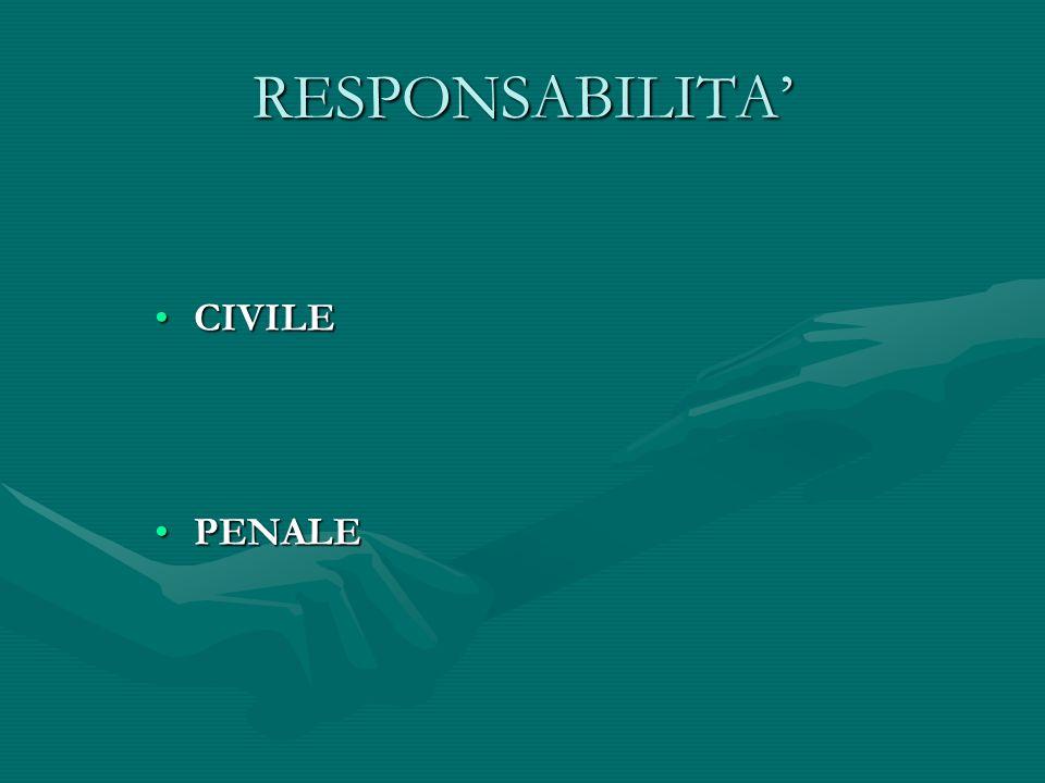 RESPONSABILITA' CIVILE PENALE