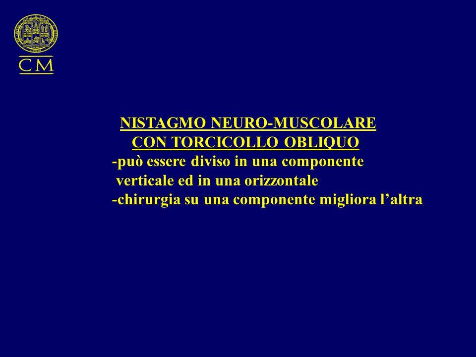 NISTAGMO NEURO-MUSCOLARE