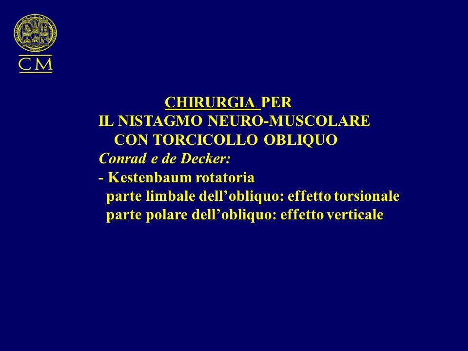CHIRURGIA PER IL NISTAGMO NEURO-MUSCOLARE. CON TORCICOLLO OBLIQUO. Conrad e de Decker: - Kestenbaum rotatoria.