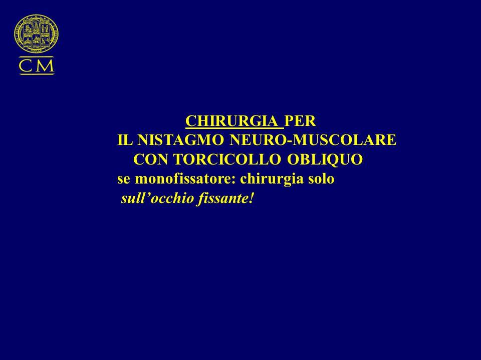 CHIRURGIA PER IL NISTAGMO NEURO-MUSCOLARE. CON TORCICOLLO OBLIQUO. se monofissatore: chirurgia solo.
