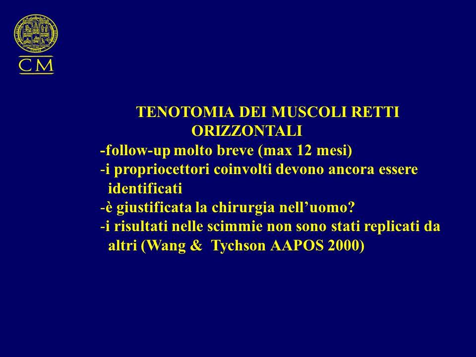 TENOTOMIA DEI MUSCOLI RETTI
