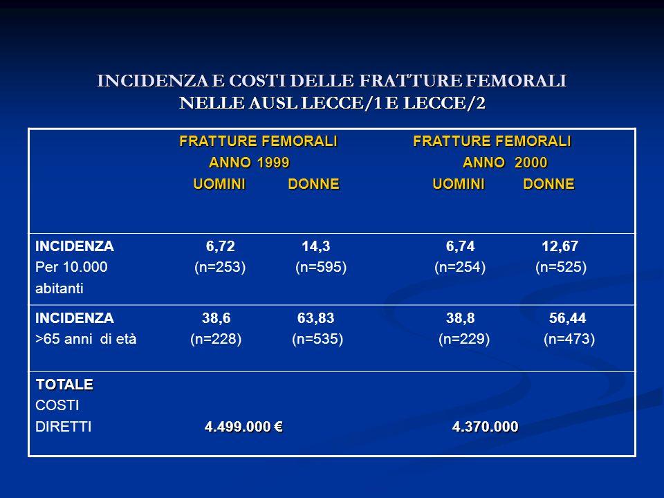INCIDENZA E COSTI DELLE FRATTURE FEMORALI NELLE AUSL LECCE/1 E LECCE/2