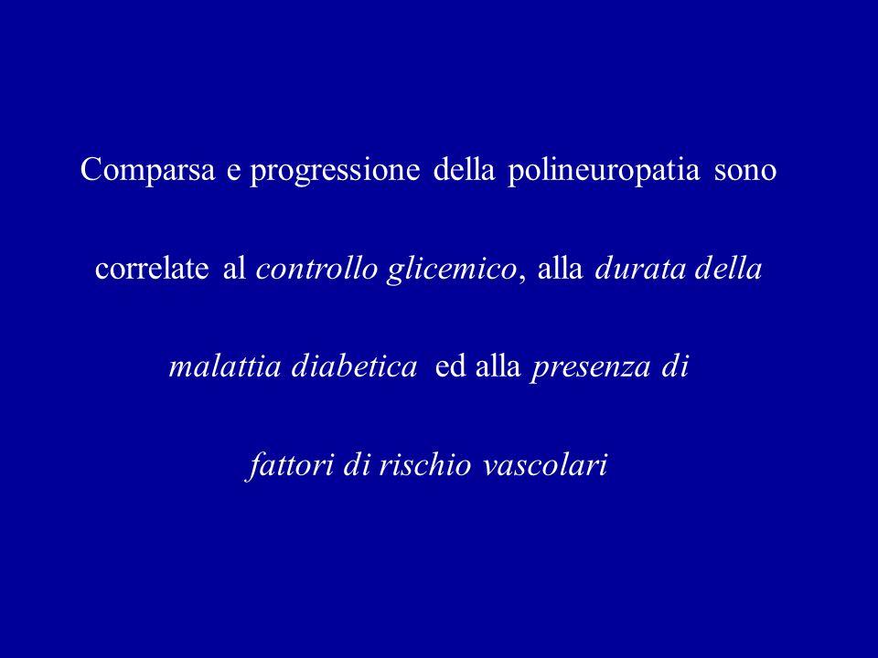 Comparsa e progressione della polineuropatia sono