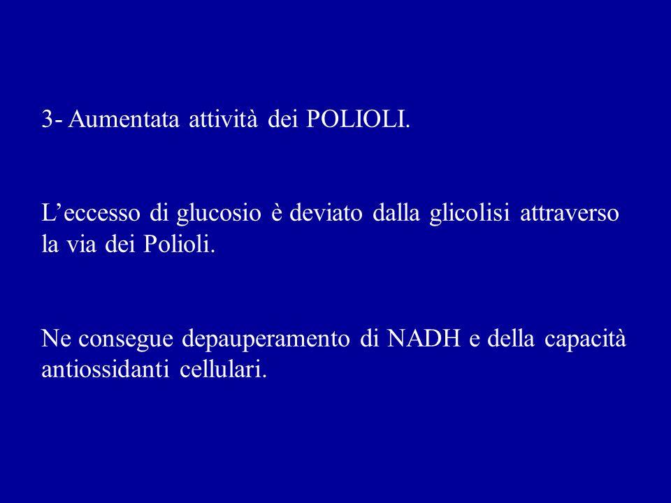 3- Aumentata attività dei POLIOLI.
