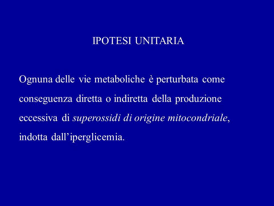 IPOTESI UNITARIA Ognuna delle vie metaboliche è perturbata come. conseguenza diretta o indiretta della produzione.
