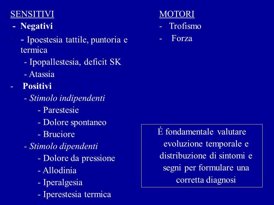 - Ipoestesia tattile, puntoria e termica