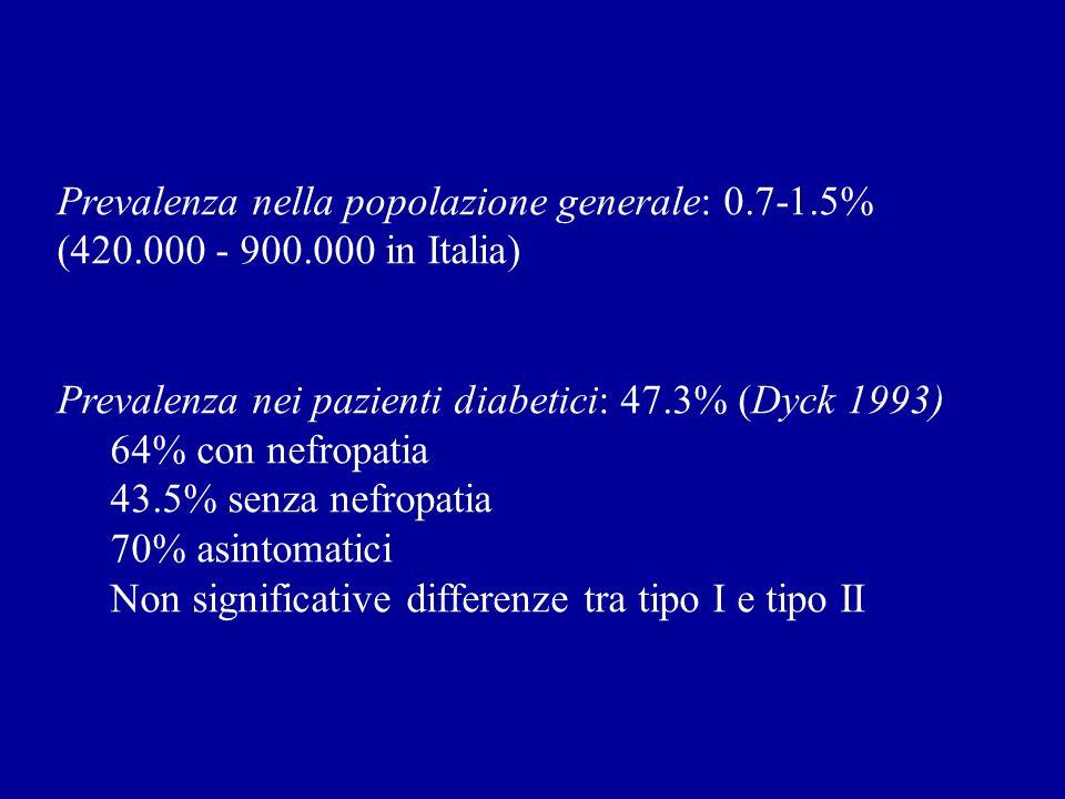 Prevalenza nella popolazione generale: 0. 7-1. 5% (420. 000 - 900