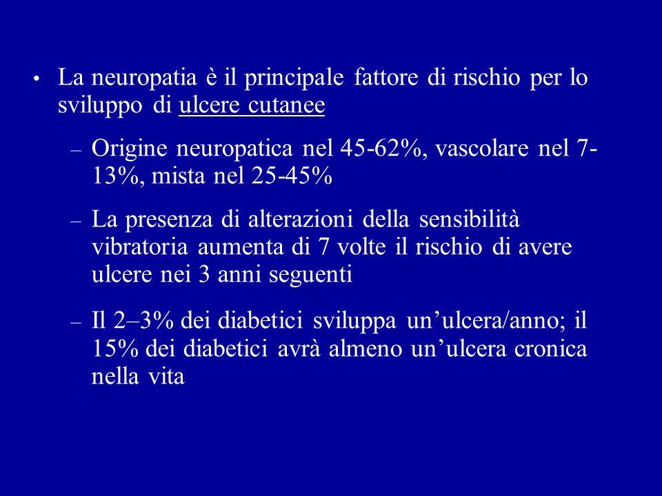 La neuropatia è il principale fattore di rischio per lo sviluppo di ulcere cutanee