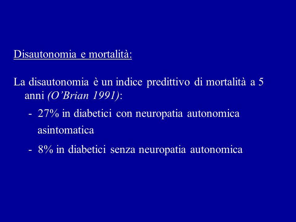Disautonomia e mortalità: