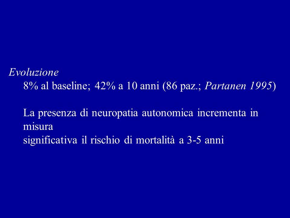 Evoluzione 8% al baseline; 42% a 10 anni (86 paz.; Partanen 1995) La presenza di neuropatia autonomica incrementa in misura.