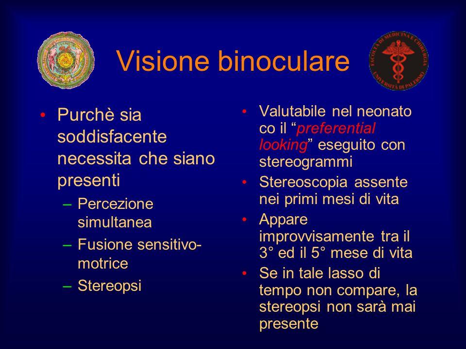 Visione binoculare Purchè sia soddisfacente necessita che siano presenti. Percezione simultanea. Fusione sensitivo-motrice.