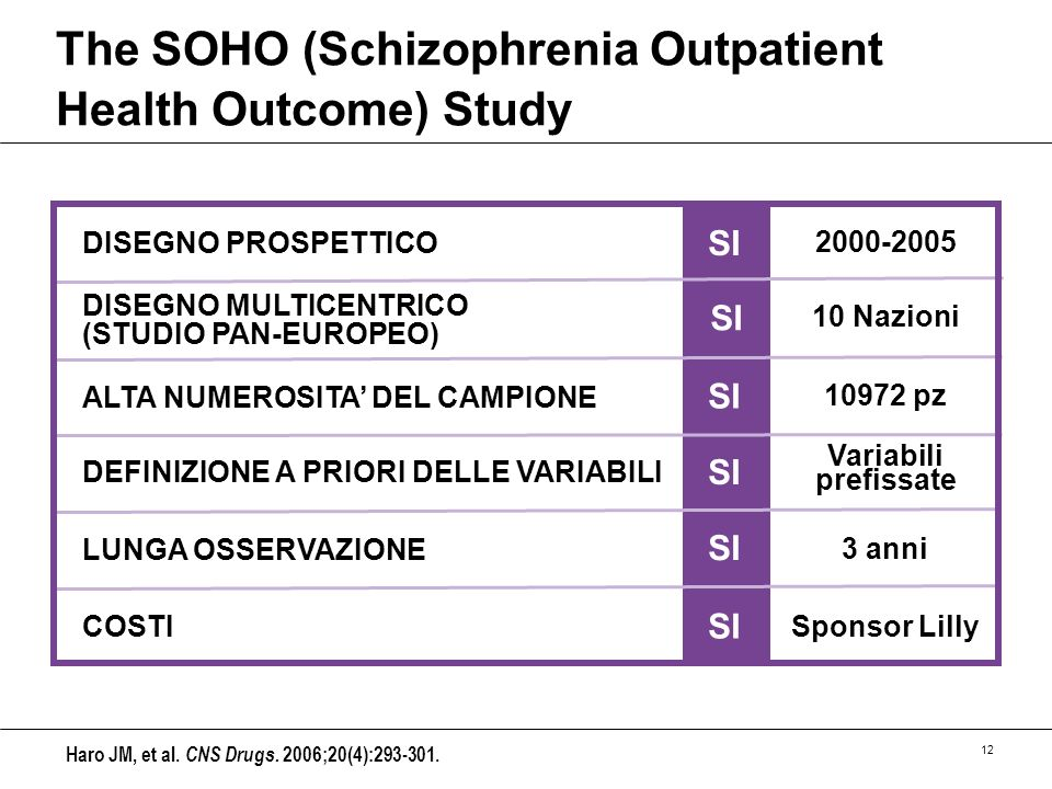 The SOHO (Schizophrenia Outpatient Health Outcome) Study