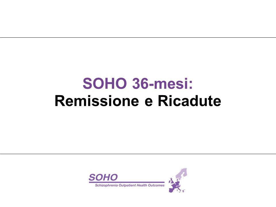 SOHO 36-mesi: Remissione e Ricadute