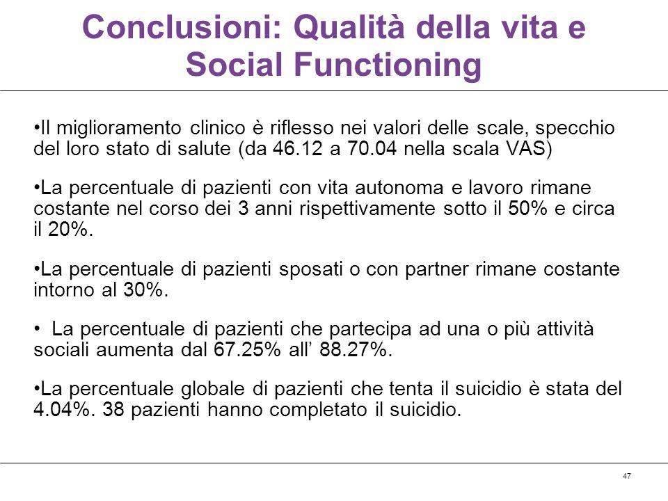 Conclusioni: Qualità della vita e Social Functioning
