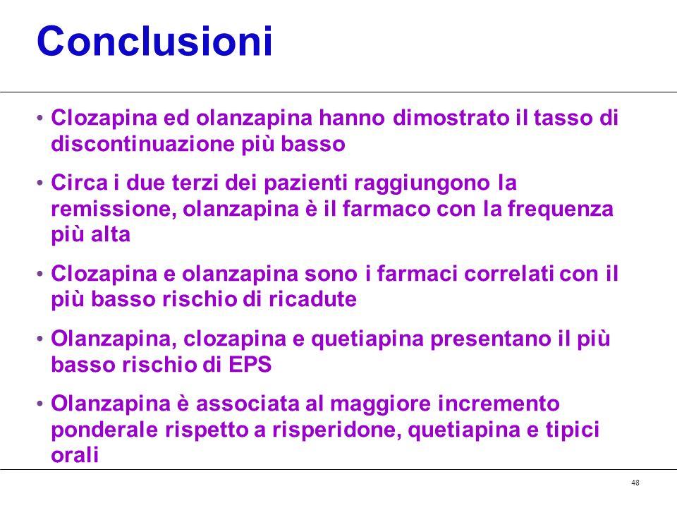 Conclusioni Clozapina ed olanzapina hanno dimostrato il tasso di discontinuazione più basso.