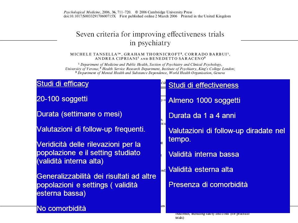 Studi di efficacy 20-100 soggetti. Durata (settimane o mesi) Valutazioni di follow-up frequenti.