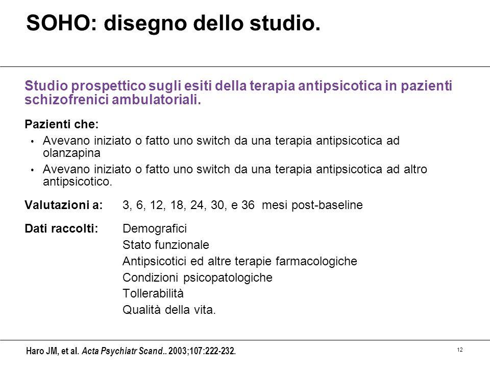 SOHO: disegno dello studio.