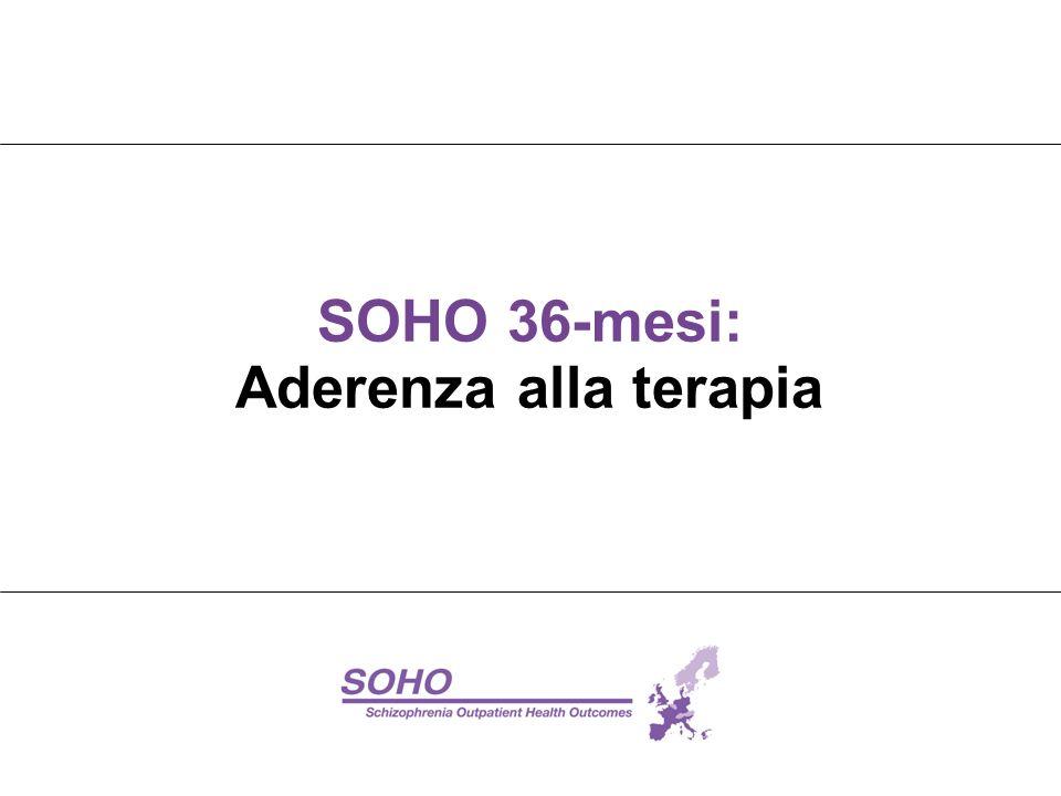 SOHO 36-mesi: Aderenza alla terapia