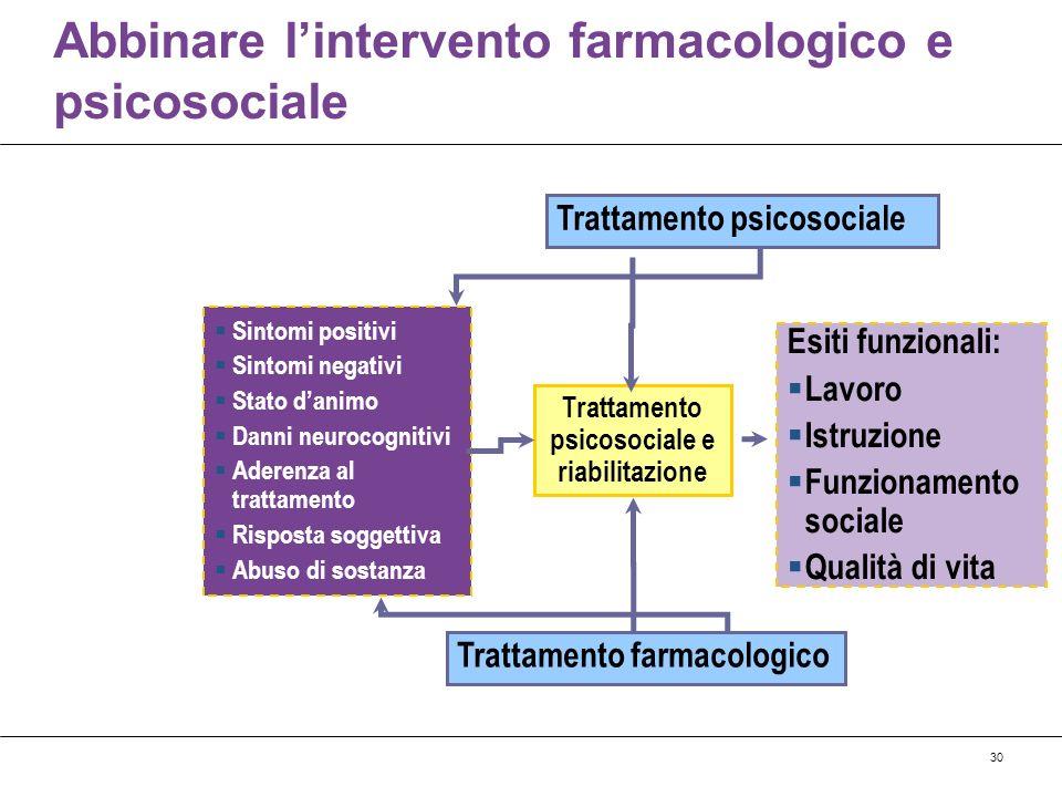 Abbinare l'intervento farmacologico e psicosociale