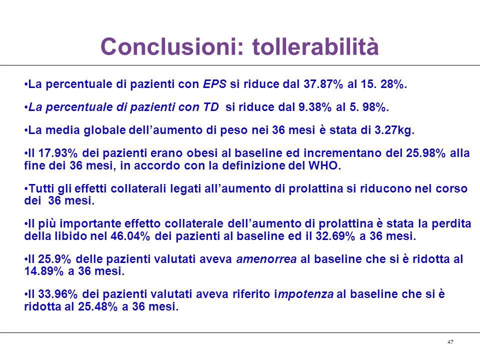 Conclusioni: tollerabilità