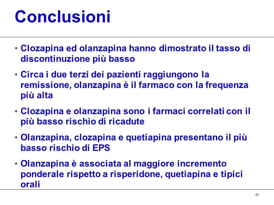 Conclusioni Clozapina ed olanzapina hanno dimostrato il tasso di discontinuzione più basso.
